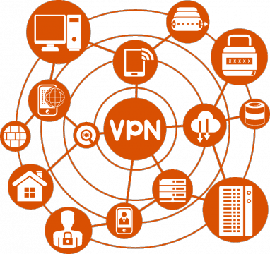 make a VPN and use